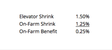 Corn Drying Cost - Shrink.png