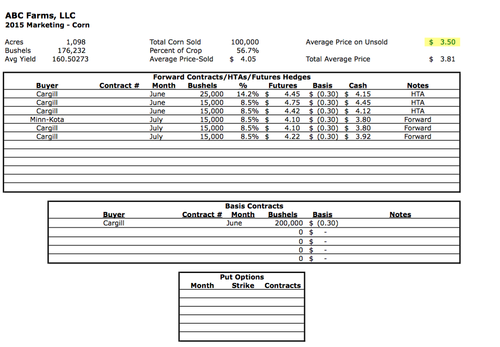 Become a farm focused excel master today for Farm cash flow template