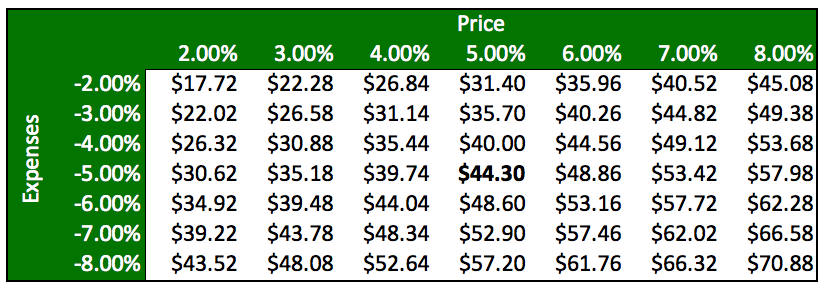 Farm Profitability Changes.png