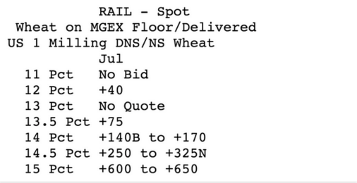 Minneapolis Wheat 15 Protein Basis Bids.png